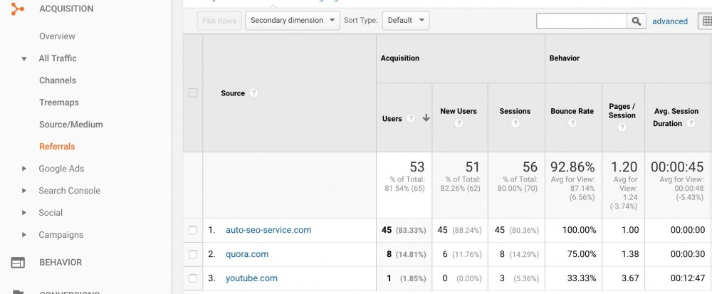 referrer spam from auto-seo-service.com at top of list